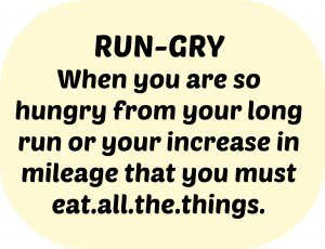 Rungry