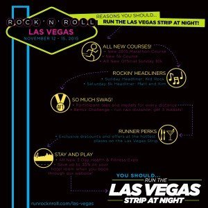 Rock 'n' Roll Las Vegas Marathon and Half Marathon Discount