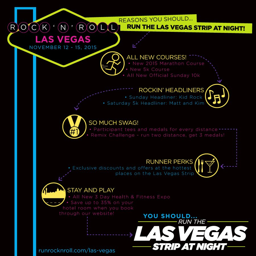Rock n Roll Las Vegas info sheet