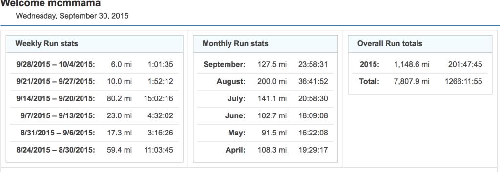 September Mileage