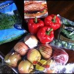 Metabolic Effect Diet and WIAW