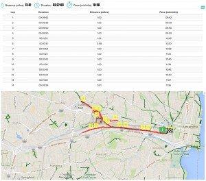 Bia Multi-Sport GPS Mini Review