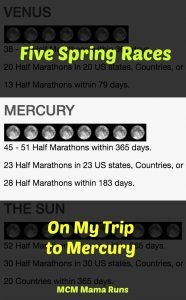 Five Spring Races I'm Running